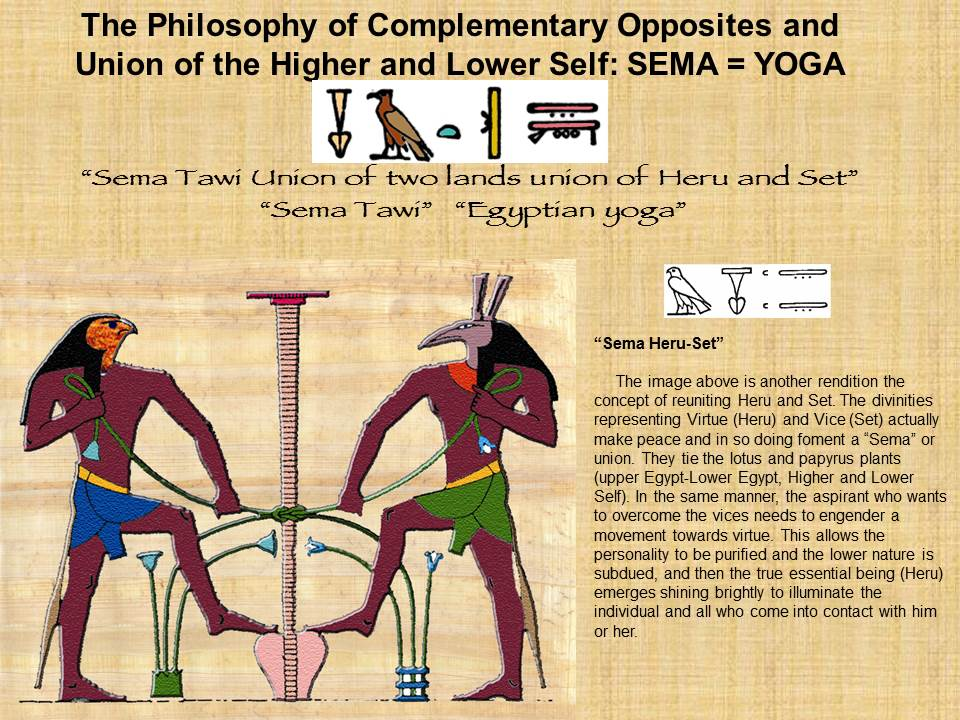 Slide from Intro to Egyptian Yoga - showing Sema tawi = Egyptian Yoga