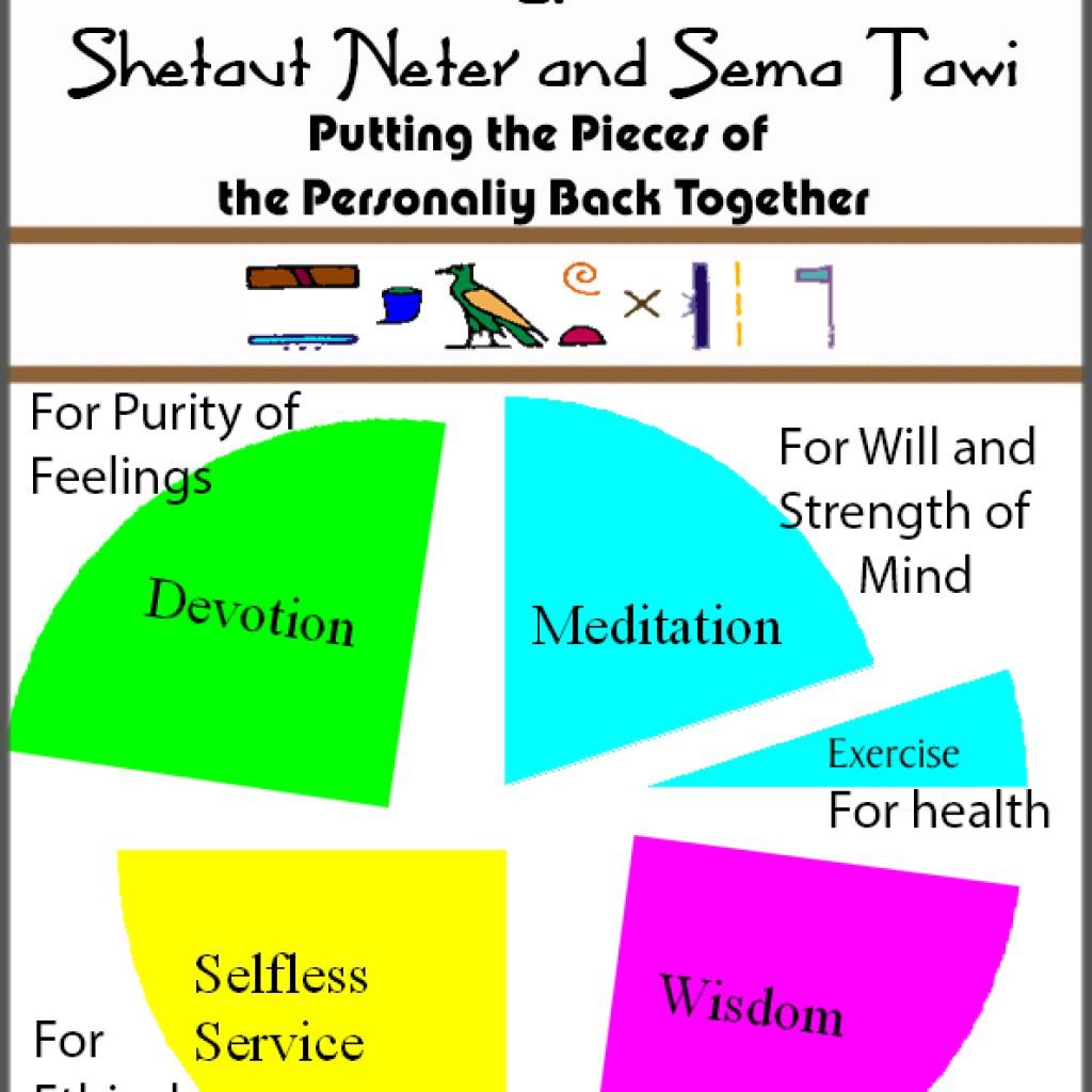 Yoga integral pie disintegrated _Integral Shetaut Neter and Sema Tawi 2015