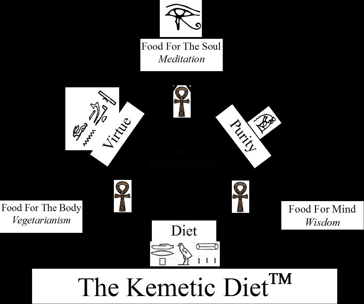 Kemetic Teaching