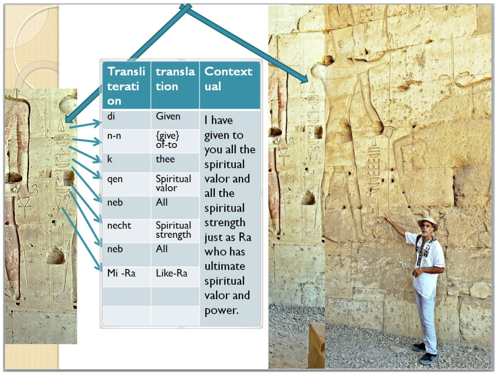 Temple of Asar detail study offering to Amun Lesson 4