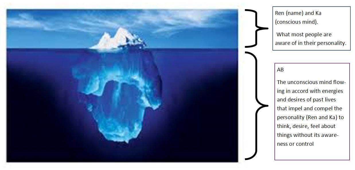 iceberg Ren Ka and Ab