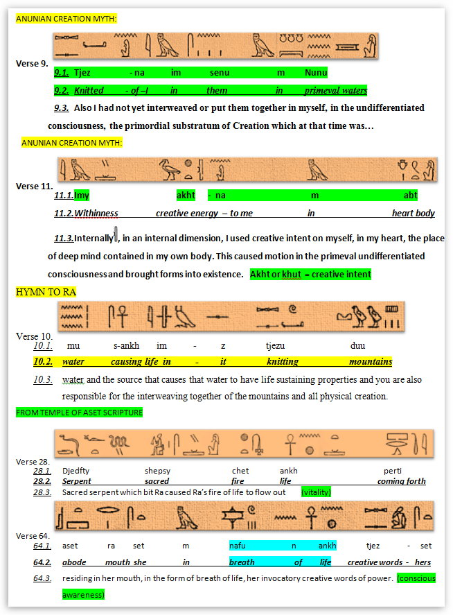 terms tjez and khut in anunian Creation myth and Temple of Aset scripture